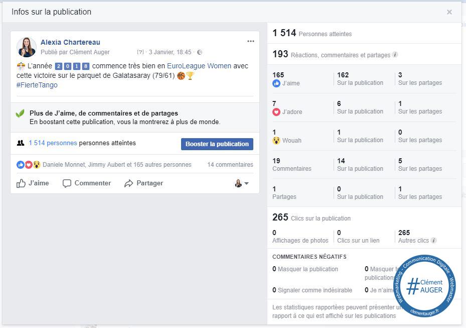 Alexia Chartereau / Post Facebook / EuroLeague